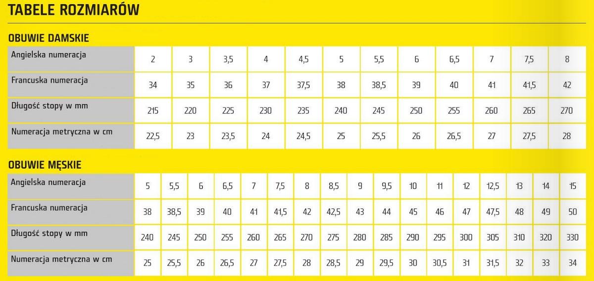 a2717f26b Tabela rozmiarów obuwia CERVA